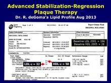 Dr deGoma Lipid Profile